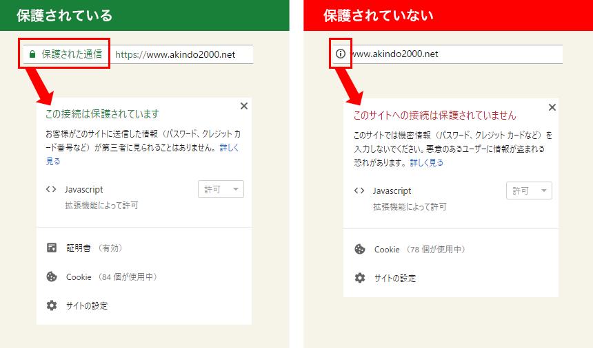 図:Google ChromeのアドレスバーにおけるHTTPSとHTTPの表示の違い